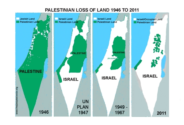 Palestinian Loff of Land 1946 - 2011